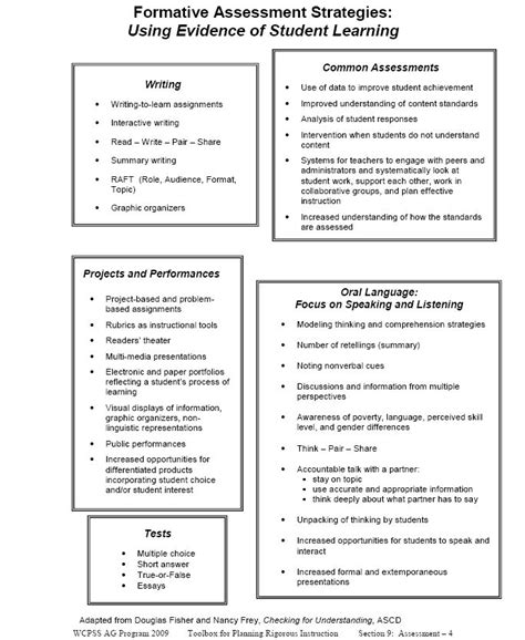formative assessment strategies best 25 summative assessment ideas on