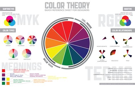 color reference color theory reference sheet ivan teh runningman