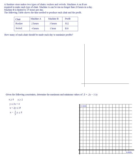 linear programming research papers worksheets linear programming word problems worksheet