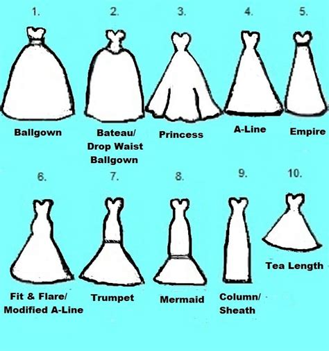 different shapes of wedding dresses wedding dress silhouettes ballgown drop waist fit and