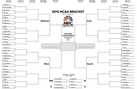 Printable Ncaa Volleyball Bracket 2015 | best printable ncaa 2015 tournament brackets where to
