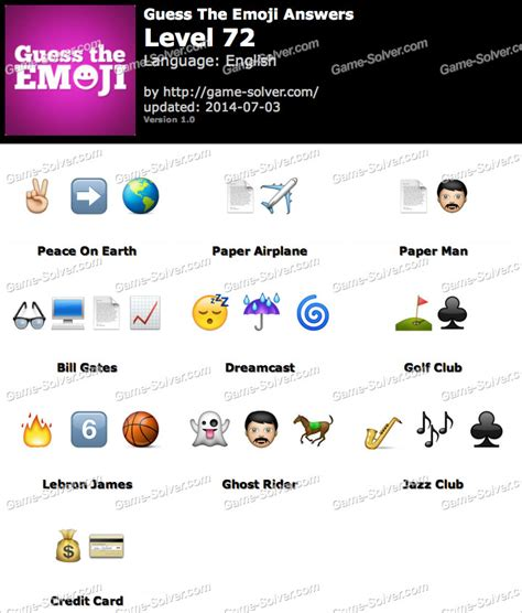 emoji quiz level 57 guess the emoji level 57 www pixshark com images