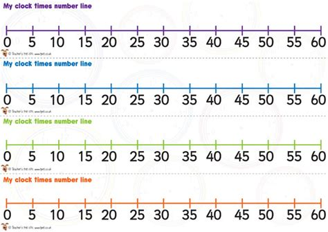 Printable Number Line 0 60 | number line resources ks1 1000 images about number lines