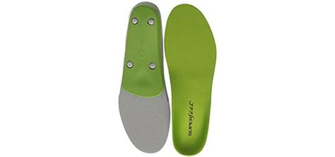most comfortable insoles most comfortable insoles insoles clarity
