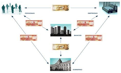 bancos seguros contabilidad bancaria y seguros 4 2 operaciones