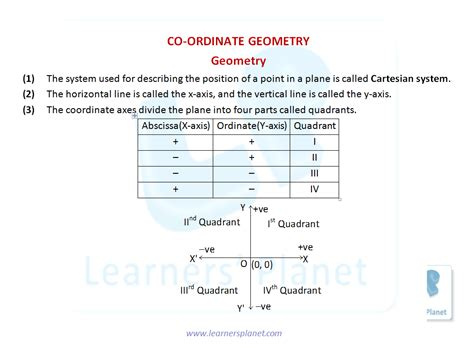 Mba Basic Terms by Basic Geometry Definitions Formula For Cat Cmat Bank Po