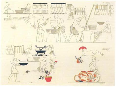 storia della conservazione degli alimenti la conservazione dei cibi nell antico egitto