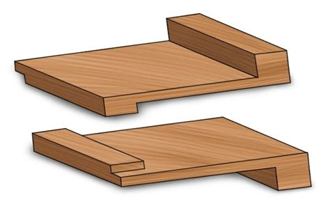 bench hook plans left handed bench hooks vs right handed bench hooks