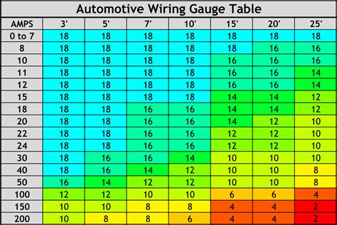 looking for electrical advise jeep wrangler forum