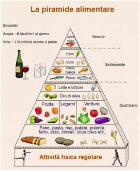 piramide alimentare spiegata ai bambini pericolo colesterolo foto 3 4 buttalapasta