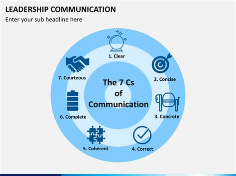 Leadership Communication Powerpoint Template Sketchbubble leadership communication powerpoint template sketchbubble