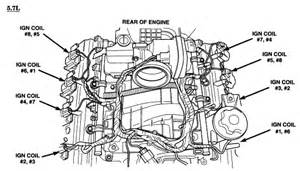 dodge magnum hemi engine diagram get free image about wiring diagram