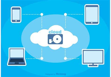 Cloud Computing cloud computing vector background free vector