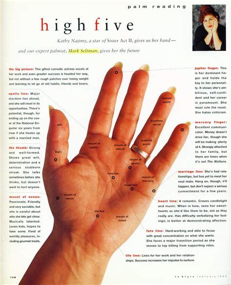 Pdf Index Finger 390 best images about palmistry on index