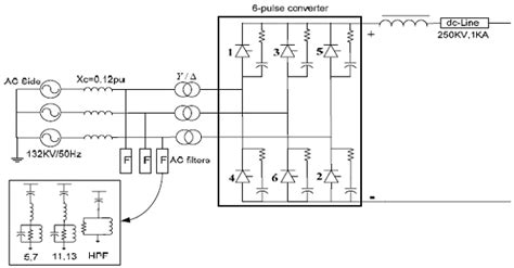 power factor correction capacitor location effect of power factor correction capacitors electrical engineering