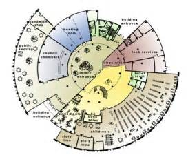 Home Library Design Plans plan centralized design class layout design floor plans library