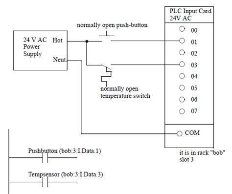 konfigurasi input pada plc wiring plc belajar teknik