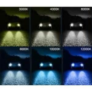 hid color temperature car accessories guide