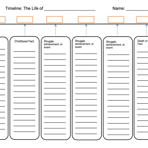 biography graphic organizer timeline graphic organizer for biography research 3rd grade