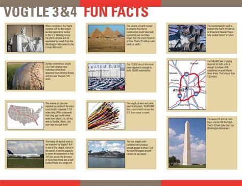 vogtle units 3 4 facts ans nuclear cafe