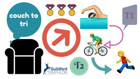 couch to triathlon training aat events couch to guildford tri aat events