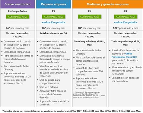 Office 365 Email Java Lanzamiento Office 365 Y Windows Azure Team Hardware