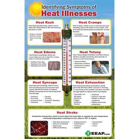 illness symptoms identifying symptoms of heat illnesses