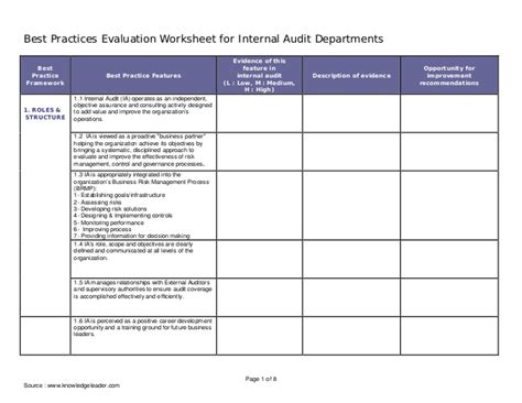 model i best practice evaluation worksheet for ia