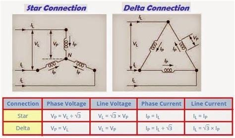 delta starter wiring diagram answer wiring