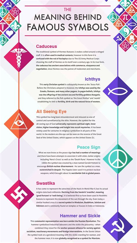 behind meaning infographic the meaning behind famous symbols designtaxi com