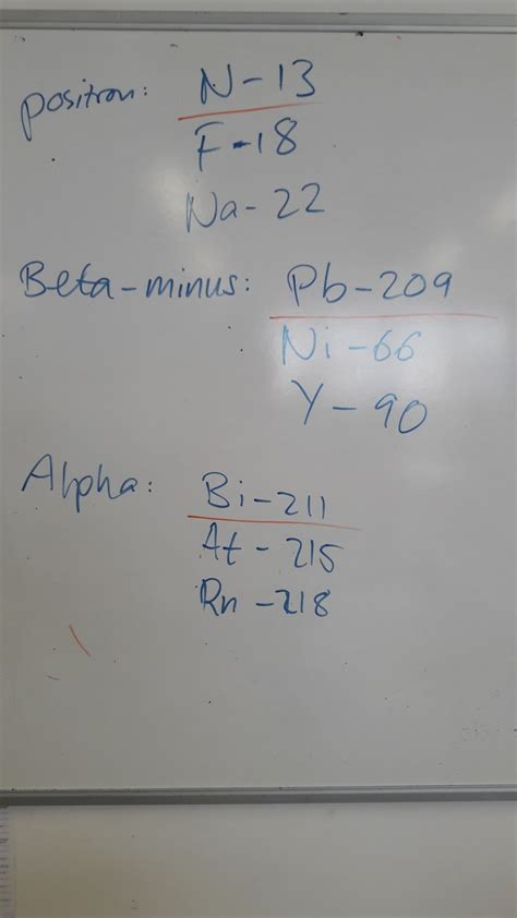 My Science Homework 11r Gcse Physics
