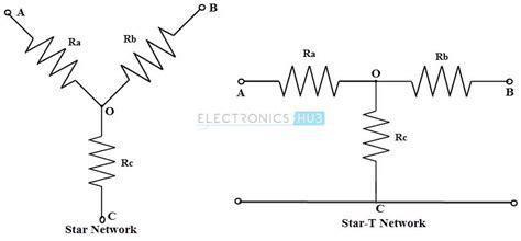 triangular resistor network delta transformations