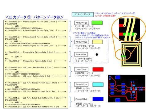 nfc layout guide デザインガイド nfcタグlsi 特定用途ロジックlsi 設計サポート 半導体 panasonic
