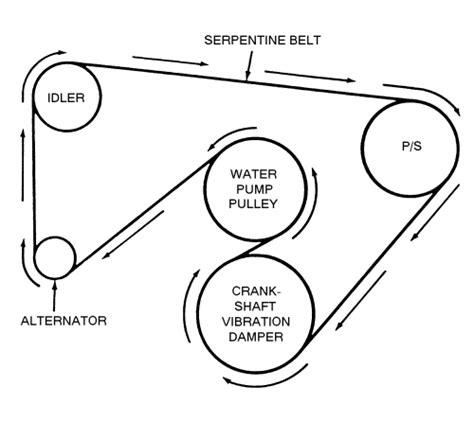 Fan Belt Ford 14 15 16 repair guides routine maintenance belts autozone