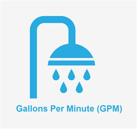 Shower Flow Rate by Shower Gpm What It Means Why It S Important To You
