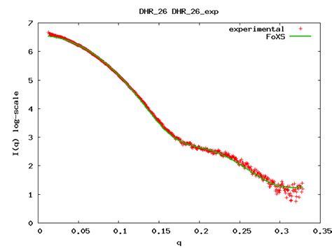 j protein research research de novo protein design
