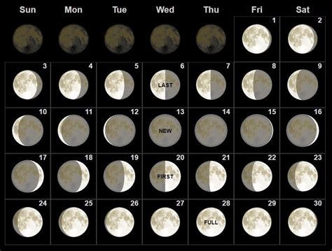 printable monthly calendar with moon phases moon phases june 2018 calendar 2018 blank calendars