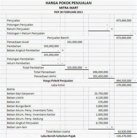 skripsi akuntansi harga pokok produksi contoh laporan harga pokok penjualan perusahaan dagang