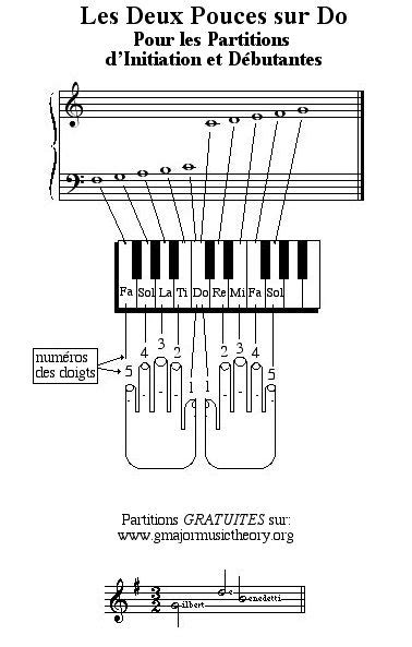 partition piano débutant pdf