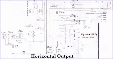 gambar transistor horizontal pada tv 28 images transistor d1881 transistor horizontal jual