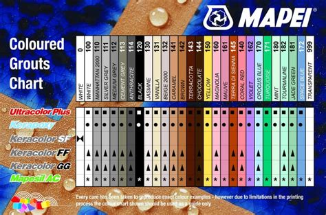 Mapei Colori Fughe by Cartella Colori Fughe Pictures To Pin On