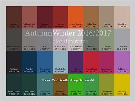 17 best images about 2017 color trends on pinterest women fashion trends 2017 2018 mood board fw 16 17