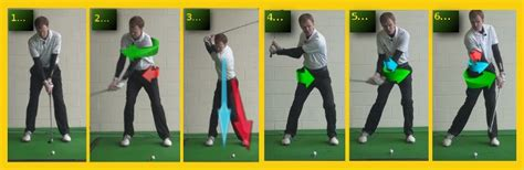 golf swing guide golf swing tips