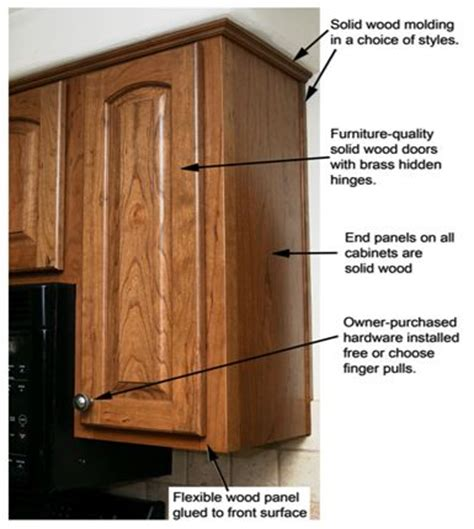 cabinet refacing process how to get started the cabinet the cabinet refacing process let s face it