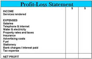 How To Write A Profit And Loss Statement Template by Printable Profit And Loss Statement Format Excel Word