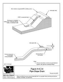 bmp c204 pipe slope drains