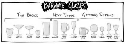 Different Bar Glasses Barware Glasses Getting Started Mixology Diary