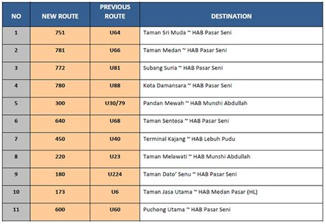 Ktm Counter Operating Hours Lrt Kl Monorail Ktm Komuter And Rapidkl Operating Hours