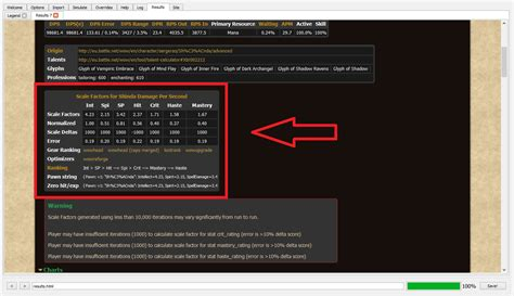 Reforge Lite by Simulationcraft Guide Reforge Lite Et Simulationcraft