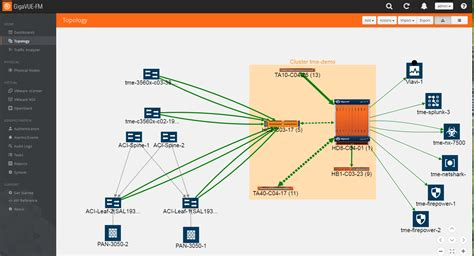 network layout discovery topology visualization in the context of mttr